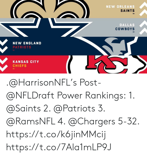 New England Patriots: NEW ORLEANS  SAINTS  DALLAS  COWBOYS  NEW ENGLAND  PATRIOTS  KANSAS CITY  CHIEFS .@HarrisonNFL's Post-@NFLDraft Power Rankings:  1. @Saints  2. @Patriots  3. @RamsNFL  4. @Chargers 5-32. https://t.co/k6jinMMcij https://t.co/7Ala1mLP9J