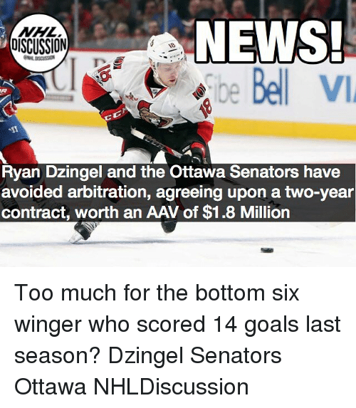 Goals, Memes, and News: NEWS  Sibe Bell V  NHL  DISCUSSION  Ryan Dzingel and the Ottawa Senators have  avoided arbitration, agreeing upon a two-year  contract, worth an AAV of $1.8 Million Too much for the bottom six winger who scored 14 goals last season? Dzingel Senators Ottawa NHLDiscussion