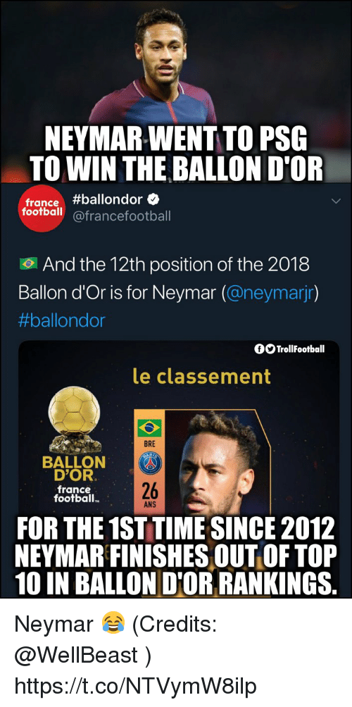 bre: NEYMAR-WENT TO PSG  TO WIN THE BALLON D'OR  france#ballondore  football@francefootball  .  And the 12th position of the 2018  Ballon d'Or is for Neymar (@neymarjr)  #ballondor  fOTrollFootball  le classement  BRE  BALLON  D'OR  france  football.  26  ANS  FOR THE 1ST TIME SINCE 2012  NEYMAR FINISHES OUT OF TOP  10 IN BALLON D'OR RANKINGS. Neymar 😂 (Credits: @WellBeast ) https://t.co/NTVymW8ilp
