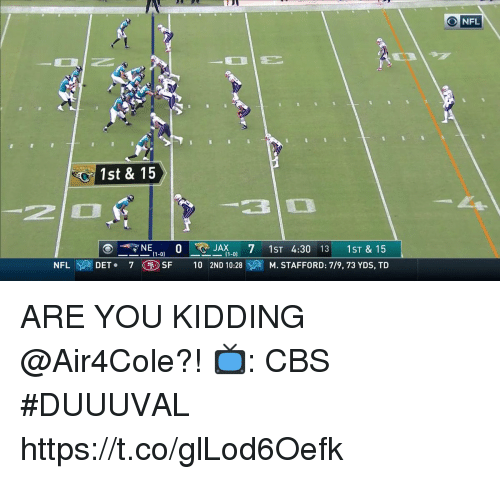 Memes, Nfl, and Cbs: NFL  1st & 15  NEJAX71S 4:30 13 1ST & 15  NFLDET 7 SF 10 2ND 10:28 M. STAFFORD: 7/9, 73 YDS, TD ARE YOU KIDDING @Air4Cole?!  📺: CBS #DUUUVAL https://t.co/glLod6Oefk
