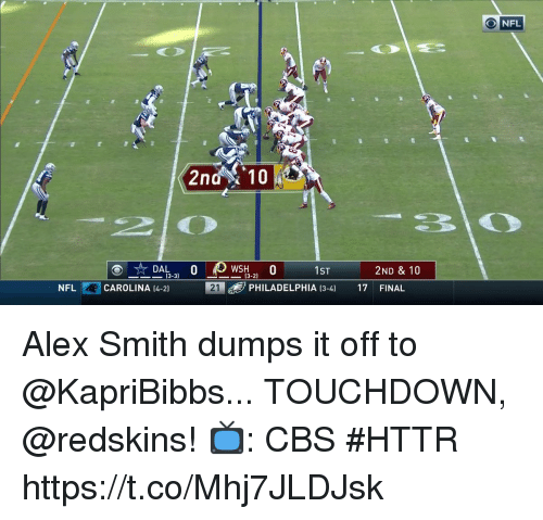 Dumps: NFL  2  WSH0  1ST  PHILADELPHIA 13-4) 17 FINAL  2ND & 10  CAROLINA (4-2)  21 Alex Smith dumps it off to @KapriBibbs...  TOUCHDOWN, @redskins!  📺: CBS #HTTR https://t.co/Mhj7JLDJsk