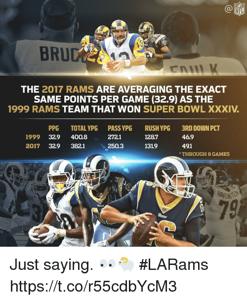 Memes, Nfl, and Super Bowl: NFL  BRU  THE 2017 RAMS ARE AVERAGING THE EXACT  SAME POINTS PER GAME (32.9) AS THE  1999 RAMS TEAM THAT WON SUPER BOWL XXXIV  PPG TOTAL YPG PASSYPG RUSH YPG 3RD DOWN PCT  1999 32.9 400.8  2017 32.9 382.1  272.1  250.3  128.7  131.9  46.9  491  *THROUGH 8 GAMES  79 Just saying. 👀🐑  #LARams https://t.co/r55cdbYcM3