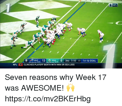 Memes, Nfl, and Goal: NFL  BUF-71 13-MI16-9) 0 3RD 7:10 22 1ST & GOAL  ー16-9)  NFL  CLINCHES PLAYOFF BERTH WITH WIN OR SEA LOSS Seven reasons why Week 17 was AWESOME! 🙌 https://t.co/mv2BKErHbg
