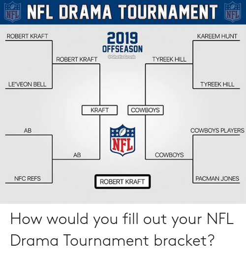 Dallas Cowboys, Nfl, and Pacman: NFL DRAMA TOURNAMENT  2019  OFFSEASON  ROBERT KRAFT  KAREEM HUNT  ROBERT KRAFT Cahottoaronk  TYREEK HILL  LEVEON BELL  TYREEK HILL  KRAFT  COWBOYS  AB  COWBOYS PLAYERS  AB  COWBOYS  NFC REFS  PACMAN JONES  ROBERT KRAFT How would you fill out your NFL Drama Tournament bracket?