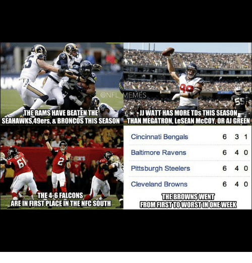 Baltimore Ravens: @NFL  EMES  THERAMSHAVE BEATEN THE  WATT HAS MORE TDs THIS SEASON  SEAHAWKS,49ers, & BRONCOS THIS SEASON THAN MEGATRON, LeSEANMcCOY, OR AJGREEN  6 3 1  Cincinnati Bengals  6 40  Baltimore Ravens  Pittsburgh Steelers  6 40  6 40  Cleveland Browns  aS THE 4-6 FALCONS  THE BROWNS WENT  ARE IN FIRST PLACEIN THE NFC SOUTH  FROM FIRSTTOWORSTIN ONE WEEK