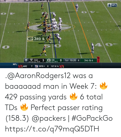 Memes, Nfl, and Packers: NFL  G3RD &  S OAK  3  (3-2)  G GB  0  1ST 10:20 8  3RD & 6  (5-1)  NFL  ny NYG  7  0  ARZ  1ST 8:14 .@AaronRodgers12 was a baaaaaad man in Week 7: 🔥 429 passing yards  🔥 6 total TDs  🔥 Perfect passer rating (158.3)   @packers | #GoPackGo https://t.co/q79mqQ5DTH