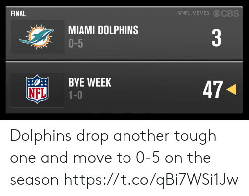 Miami Dolphins: @NFL_MEMES OCBS  FINAL  MIAMI DOLPHINS  O-5  3  BYE WEEK  1-0  47  NFL Dolphins drop another tough one and move to 0-5 on the season https://t.co/qBi7WSi1Jw