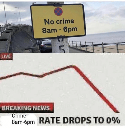 Crime, Memes, and News: No crime  8am 6pm  LIVE  BREAKING NEWS  Crime  8am-6pm  RATE DROPS TO 090