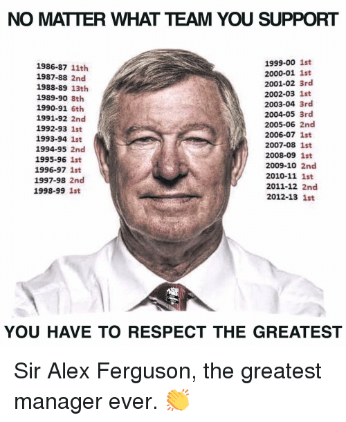 Memes, Respect, and Ferguson: NO MATTER WHAT TEAM YOU SUPPORT  1986-87 11th  1987-88 2nd  1988-89 13th  1989-90 8th  1990-91 6th  1991-92 2nd  1992-93 1st  1993-94 1st  1994-95 2nd  1995-96 1st  1996-97 1st  1997-98 2nd  1998-99 1st  1999-00 1st  2000-01 1st  2001-02 3rd  2002-03 1st  2003-04 3rd  2004-05 3rd  2005-06 2nd  2006-07 1st  2007-08 1st  2008-09 1st  2009-10 2nd  2010-11 1st  2011-12 2nd  2012-13 1st  YOU HAVE TO RESPECT THE GREATEST Sir Alex Ferguson, the greatest manager ever. 👏