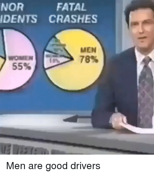 Good, Women, and Dank Memes: NOR  IDENTS CRASHES  FATAL  MEN  WOMEN  55%  78% Men are good drivers