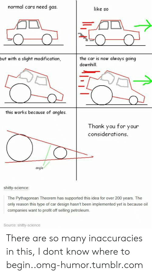Cars, Omg, and Tumblr: normal cars need gas.  like so  but with a slight modification,  the car is now always going  downhill  this works because of angles.  Thank you for your  considerations.  angle  shitty-science:  The Pythagorean Theorem has supported this idea for over 200 years. The  only reason this type of car design hasn't been implemented yet is because oil  companies want to profit off selling petroleum  Source: shitty-science There are so many inaccuracies in this, I dont know where to begin..omg-humor.tumblr.com