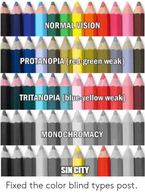 color blind: NORMAL VISION  PROTANOPIA (red-green weak)  TRITANOPIA (blue-yellow weak)  MONOCHROMACY  SIN CITY Fixed the color blind types post.