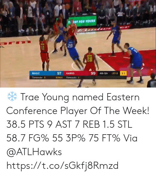 Conference: nST FOR YOURS  11  97  99  MAGIC  HAWKS  3.1  4th Qtr  :27.0  Timeouts 2  BONUS  Timeouts: 1 ❄️ Trae Young named Eastern Conference Player Of The Week!   38.5 PTS 9 AST 7 REB 1.5 STL 58.7 FG% 55 3P% 75 FT%  Via @ATLHawks   https://t.co/sGkfj8Rmzd