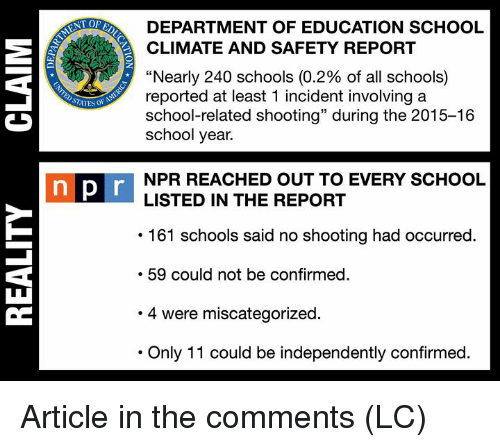 """Memes, School, and 🤖: NT OF  DEPARTMENT OF EDUCATION SCHOOL  CLIMATE AND SAFETY REPORT  """"Nearly 240 schools (0.2% of all schools)  reported at least 1 incident involvingaa  school-related shooting"""" during the 2015-16  school year.  NPR REACHED OUT TO EVERY SCHOOL  LISTED IN THE REPORT  pi  161 schools said no shooting had occurred.  59 could not be confirmed  .4 were miscategorized  Only 11 could be independently confirmed. Article in the comments (LC)"""