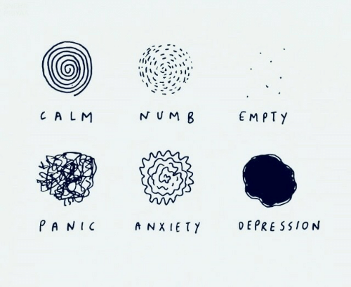calm: NUMB  EMPTY  CALM  DEPRESSION  PANIC  ANXIETY