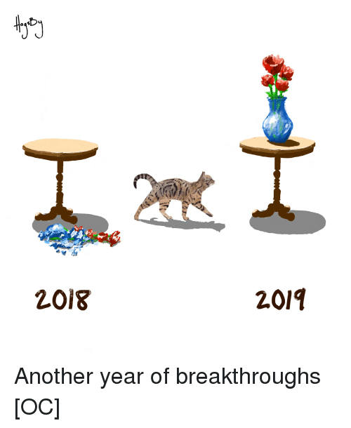 Comics, Another, and  Year: O.  2018  2019 Another year of breakthroughs [OC]