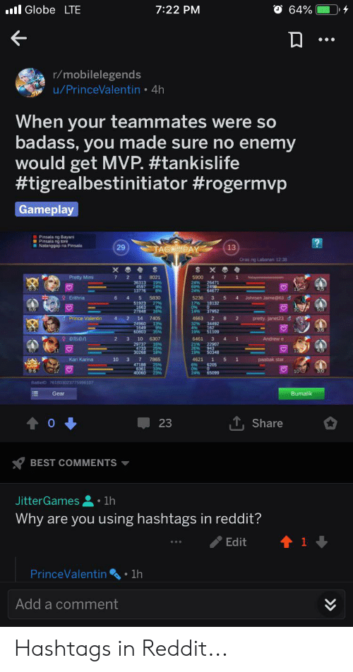 Facepalm, Prince, and Reddit: O 64%  ll Globe LTE  7:22 PM  r/mobilelegends  u/PrinceValentin 4h  When your teammates were so  badass, you made sure no enemy  would get MVP. #tankislife  #tigrealbestinitiator #rogermvp  Gameplay  ?  29  13  TAGUMPAY  Oras ng Labanan 12:38  X S  7 1  Pretty Mim  U21  26471  26313  Erithria  5236  17%  4 5 5830  18132  14  37952  Prince Valentin  2 14 7405  4663  2 8  U12  19%  51109  ORIDA  6461  Andrew e  22e0  943  50348  20M  Kari Karina  5  6205  1  paabak star  47188 2596  10  3.0  24%  6509  BattieD 761803023775096107  Bumalik  Gear  O  23  Share  BEST COMMENTS  JitterGames  1h  Why  are you using hashtags in reddit?  t 1  Edit  PrinceValentin  1h  Add a comment Hashtags in Reddit...