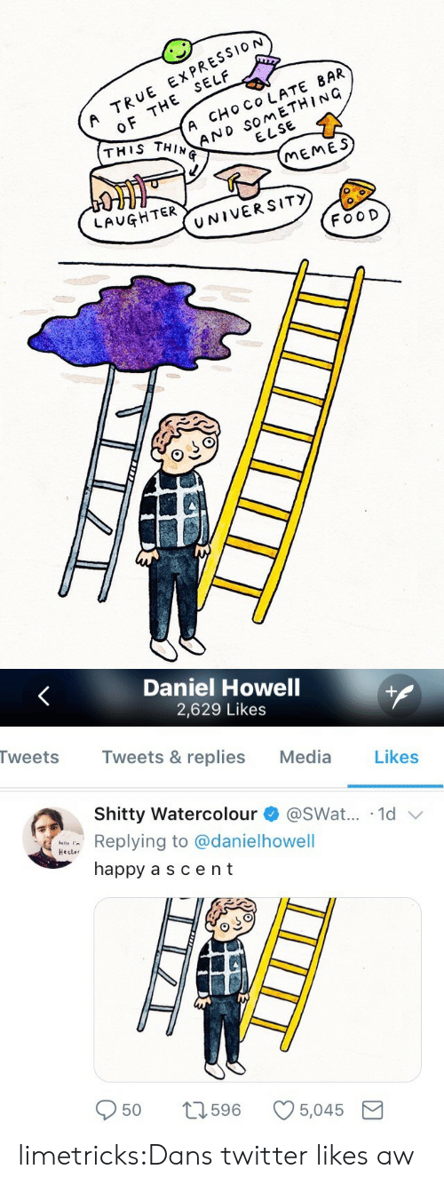 swat: OF THE SELF  THIS THIN  A TRUE EXPRESSION  A CHO CO LATE 8AR  ウ、AND SOMETHING  ELSE  MEMES  LAUGHTER  UNIVERSITY  FOO D   Daniel Howell  2,629 Likes  Tweets Tweets & replies Media Likes  Shitty Watercolour + @swat...-1d ﹀  alle '  Hecter  g to @danielhowell  happy a scent  50  596  5,045 limetricks:Dans twitter likes aw