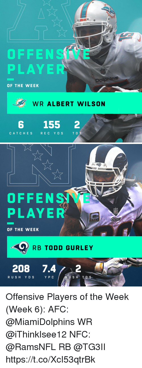 T D: OFFENSIVE  PLAYE  DO  OF THE WEEK  WR ALBERT WILSON  6 155 2  CATCHESR EC YD S  T D S   OFFENSIVE  PLAYER  OF THE WEEK  RB TODD GURLEY  208 7.4 2  RUSH Y D S  Y P C  R U S H T D S Offensive Players of the Week (Week 6):  AFC: @MiamiDolphins WR @iThinkIsee12 NFC: @RamsNFL RB @TG3II https://t.co/XcI53qtrBk