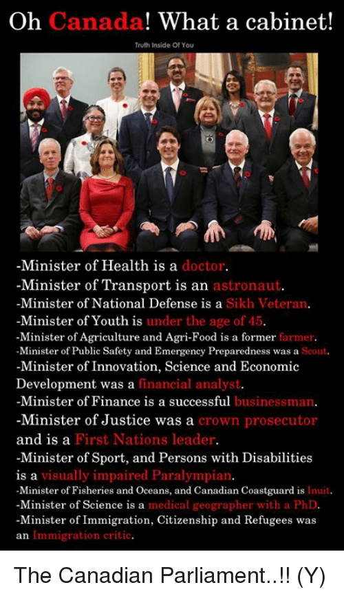 agriculture: Oh Canada! What a cabinet!  Truth Inside Of You  -Minister of Health is a doctor.  -Minister of Transport is an astronaut  -Minister of National Defense is a Sikh Veteran,  -Minister of Youth is under the age of 45  -Minister of Agriculture and Agri-Food is a former farmer  -Minister of Public Safety and Emergency Preparedness was a Scout.  -Minister of Innovation, Science and Economic  Development was a financial analyst  -Minister of Finance is a successful businessman.  -Minister of Justice was a crown prosecutor  and is a  -Minister of Sport, and Persons with Disabilities  is a  -Minister of Fisheries and Oceans, and Canadian Coastguard is Inuit.  -Minister of Science is a medical geographer with a PhD  -Minister of Immigration, Citizenship and Refugees was  an Immigration critic.  First Nations leader  visually impaired Paralympian The Canadian Parliament..!! (Y)