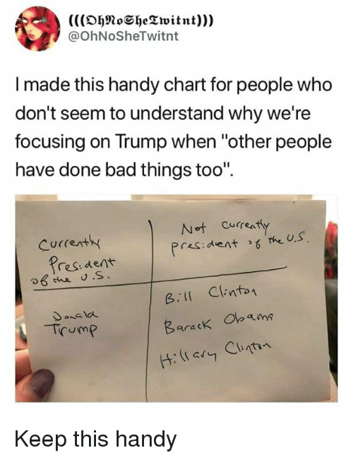 """Bad, Trump, and Who: ((OhNoSheTwitnt)))  @OhNoSheTwitnt  I made this handy chart for people who  don't seem to understand why we're  focusing on Trump when """"other people  have done bad things too"""".  Currenthy  res:dent the U.S  res:dent  Trum  BaracK Keep this handy"""
