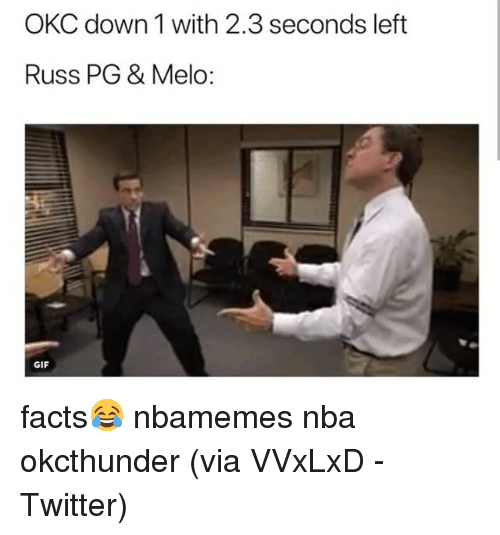 Basketball, Facts, and Gif: OKC down 1 with 2.3 seconds left  Russ PG & Melo:  GIF facts😂 nbamemes nba okcthunder (via VVxLxD -Twitter)