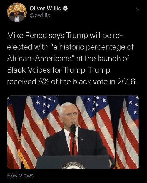 "pence: Oliver Willis  @owillis  Mike Pence says Trump will be re-  elected with ""a historic percentage of  African-Americans"" at the launch of  Black Voices for Trump. Trump  received 8% of the black vote in 2016.  UN  OF THE  NT  66K views"
