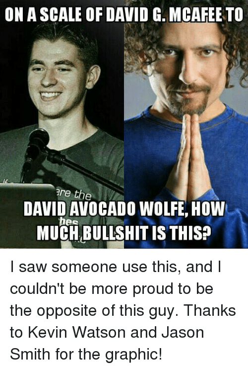 mcafee: ONA SCALE OF DAVID G. MCAFEE TO  are the  DAVID AVOCADO WOLFE, HOW  hec  BULLSHITIS THIS I saw someone use this, and I couldn't be more proud to be the opposite of this guy. Thanks to Kevin Watson and Jason Smith for the graphic!