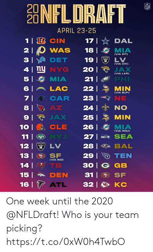 Who Is: One week until the 2020 @NFLDraft!  Who is your team picking? https://t.co/0xW0h4TwbO