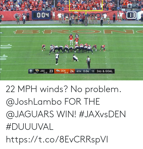 Winds: ONFL  004  DEN  24 4TH 0:04 13 3RD & GOAL  (0-3)  23  JAX  (1-2) 22 MPH winds? No problem.  @JoshLambo FOR THE @JAGUARS WIN! #JAXvsDEN #DUUUVAL https://t.co/8EvCRRspVI