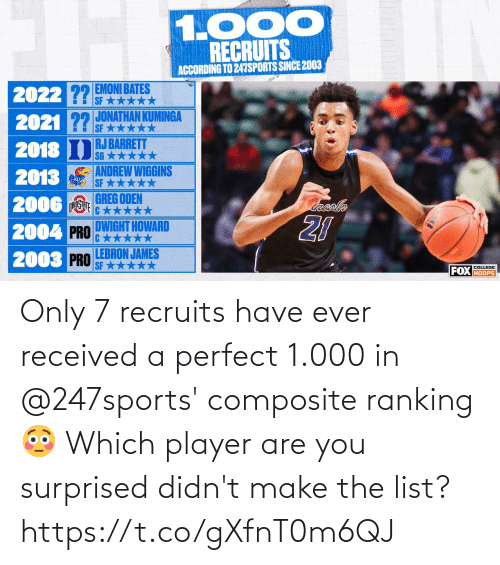 surprised: Only 7 recruits have ever received a perfect 1.000 in @247sports' composite ranking 😳   Which player are you surprised didn't make the list? https://t.co/gXfnT0m6QJ