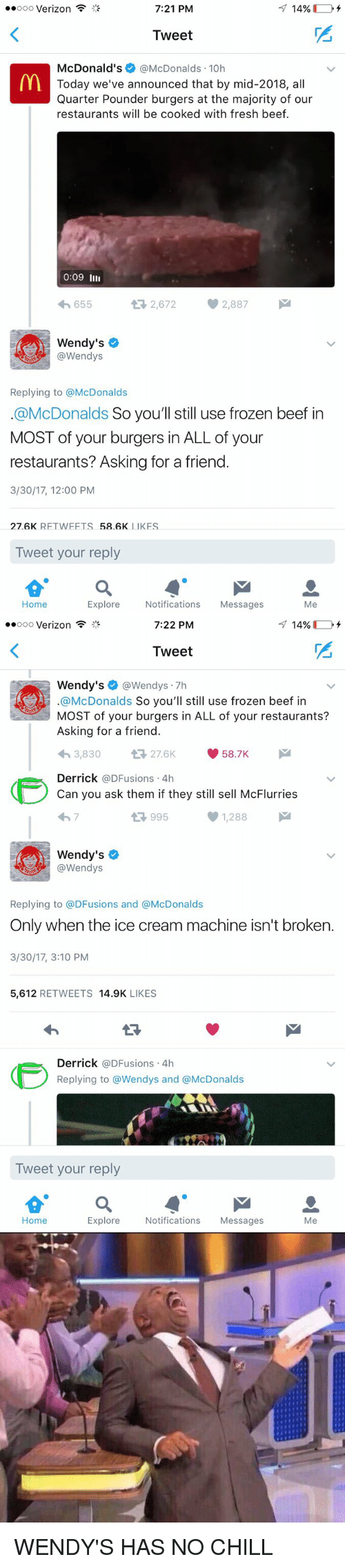 Beef: ooo Verizon  7:21 PM  14%  Tweet  McDonald's  McDonalds 10h  Today we've announced that by mid-2018, all  Quarter Pounder burgers at the majority of our  restaurants will be cooked with fresh beef.  0:09  655  t 2,672 2,887  M  Wendy's  @Wendys  Replying to @McDonalds  @McDonalds  So you'll still use frozen beef in  MOST of your burgers in ALL of your  restaurants? Asking for a friend.  3/30/17, 12:00 PM  27.6K  RET WEETS  58.6K  LIKES  Tweet your reply  Home  Explore  Notifications  Messages  Me   ooo Verizon  7:22 PM  14%  Tweet  Wendy's  @Wendys  7h  a McDonalds So you  still use frozen beef in  MOST of your burgers in ALL of your restaurants?  Asking for a friend.  3,830  27.6K  V 58.7K  Derrick  @DFusions 4h  Can you ask them if they still sell McFlurries  1,288  t 995  Wendy's  @Wendys  Replying to @DFusions and @McDonalds  Only when the ice cream machine isn't broken.  3/30/17, 3:10 PM  5,612  RETWEETS 14.9K  LIKES  Derrick  @DFusions 4h  Replying to @Wendys and @McDonalds  Tweet your reply  Home  Explore  Notifications  Messages  Me WENDY'S HAS NO CHILL