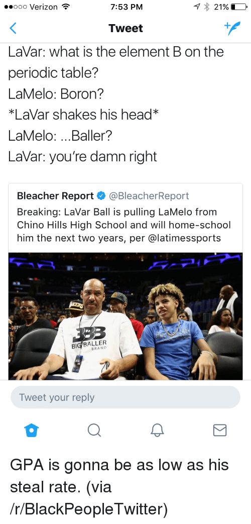 periodic table: ooo Verizon  7:53 PM  Tweet  LaVar: what is the element B on the  periodic table?  LaMelo: Boron?  *LaVar shakes his head*  LaMelo: ...Baller?  LaVar: you're damn right  Bleacher Report·@BleacherReport  Breaking: LaVar Ball is pulling LaMelo from  Chino Hills High School and will home-school  him the next two years, per @latimessports  BIG BALLER  BRAND  Tweet your reply <p>GPA is gonna be as low as his steal rate. (via /r/BlackPeopleTwitter)</p>