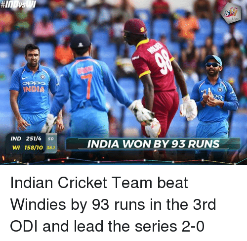 indded: OPE  NDIA  IND 251/4 so  INDIA WON BY 93 RUNS  WI 158/10 38.1 Indian Cricket Team beat Windies by 93 runs in the 3rd ODI and lead the series 2-0