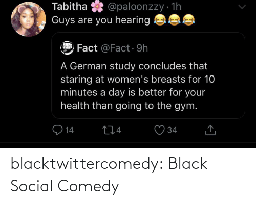 staring: @paloonzzy · 1h  Guys are you hearing  Tabitha  GOR Fact @Fact · 9h  A German study concludes that  staring at women's breasts for 10  minutes a day is better for your  health than going to the gym.  O 14  274  34  <] blacktwittercomedy:  Black Social Comedy