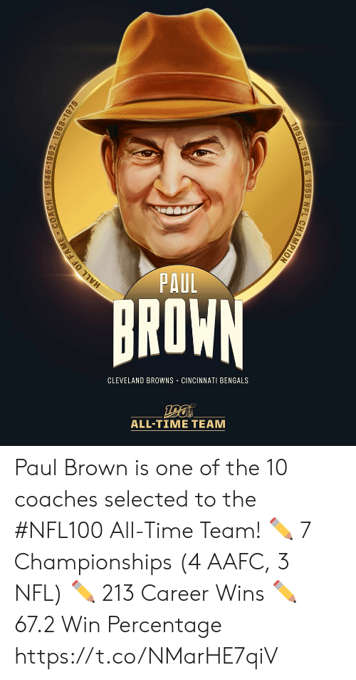 Browns: PAUL  BROWN  CLEVELAND BROWNS CINCINNATI BENGALS  ALL-TIΜΕ ΤEAΜ  1946-1962, 1968-1975  HALL OF FAME  1950, 1954 & 1955 NFL CHAMPION Paul Brown is one of the 10 coaches selected to the #NFL100 All-Time Team!  ✏️ 7 Championships (4 AAFC, 3 NFL) ✏️ 213 Career Wins ✏️ 67.2 Win Percentage https://t.co/NMarHE7qiV