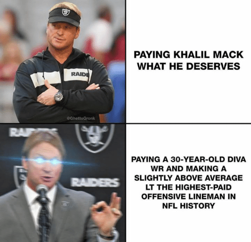 diva: PAYING KHALIL MACK  WHAT HE DESERVES  @GhettoGronk  PAYING A 30-YEAR-OLD DIVA  WR AND MAKING A  SLIGHTLY ABOVE AVERAGE  LT THE HIGHEST-PAID  OFFENSIVE LINEMAN IN  NFL HISTORY