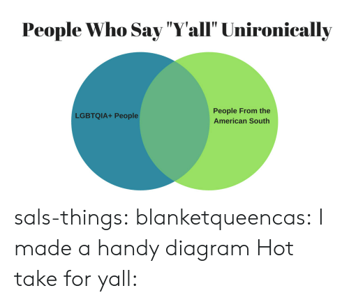 """Tumblr, American, and Blog: People Who Say """"Yall"""" Unironically  People From the  American South  LGBTQIA+ People sals-things:  blanketqueencas:  I made a handy diagram  Hot take for yall:"""
