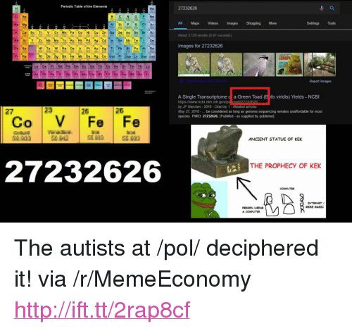 "internet meme: Periodic Table of the Elements  He  27232626  LI Be  All Maps Videos Images  About 3,120 results (0.67 seconds)  Images for 27232626  Shopping  More  Settings Tools  AI SIİP S CI Ar  K Ca Sc TI V Cr Mn Fe Co Ni Cu Zn Ga Br Kr  Rb r Y Nb Mo Te Ru Rh Pd Ag Cd In Sn Sb Te Xe  Na M  Ge As Se  EUROPA  La Co P Nd Pm Sm Eu GdT Dyor Tm Yb Lu  Ho Er Tm Yb Lu  Report images  A Single Transcriptome d a Green Toad ( fo viridis) Yields-NCBI  https://www.ncbi.nim.nih.gov/p  by JF Gerchen 2016- Cited by 1-Related articles  May 27, 2016-. be considered as long as genome sequencing remains unaffordable for most  species. PMID: 27232626. PubMed- as supplied by publisher  7  20  76  Co VFe Fe  ANCIENT STATUE OF KEK  27232626  THE PROPHECY OF KEK  INTERNET  MEME MAGIC  PERSON USTNG <p>The autists at /pol/ deciphered it! via /r/MemeEconomy <a href=""http://ift.tt/2rap8cf"">http://ift.tt/2rap8cf</a></p>"