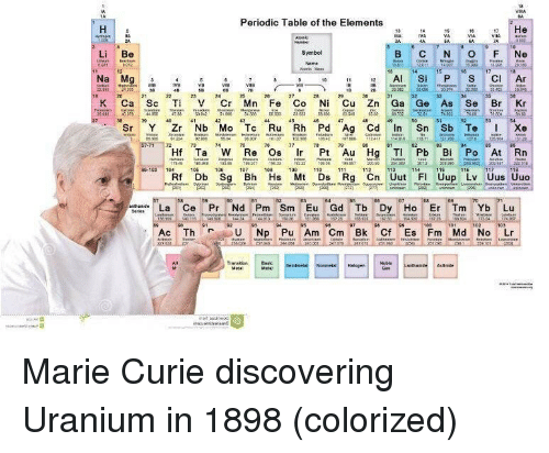 periodic table: Periodic Table of the Elements  Li Be  Symbol  28  K Ca Sc Ti V Cr Mn e Co Ni Cu Zn Ga Ge As SBr Kr  Sr Y r Nb Mo Tc Ru h Pd Ag Cd In Sn Sb TelXe  Hf Ta W Re Os Ir Pt Au HTPb Bi Po At Rn  Db Sg Bh Hs Mt Ds Rg n I Uup Lv Uus Uuo  OD1 042 107 2411  031040510  , Ac Th r U Np Pu Am Cm Bk Cf Es Fm Md No Lr  HalageNoible Marie Curie discovering Uranium in 1898 (colorized)
