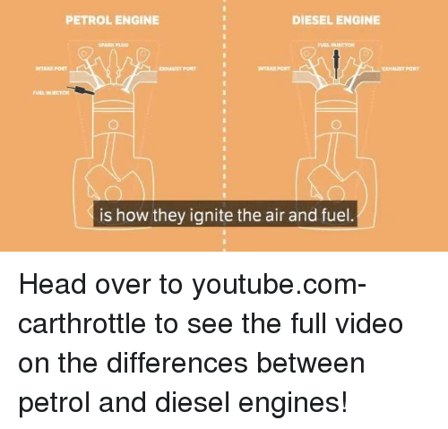 ignite: PETROL ENGINE  DIESEL ENGINE  SPARK PLUG  TAKE PORT  EXHAUST PORT  NTAE PORT  XHAUST PORT  FUEL INIECTOR  is how they ignite the air and fuel Head over to youtube.com-carthrottle to see the full video on the differences between petrol and diesel engines!