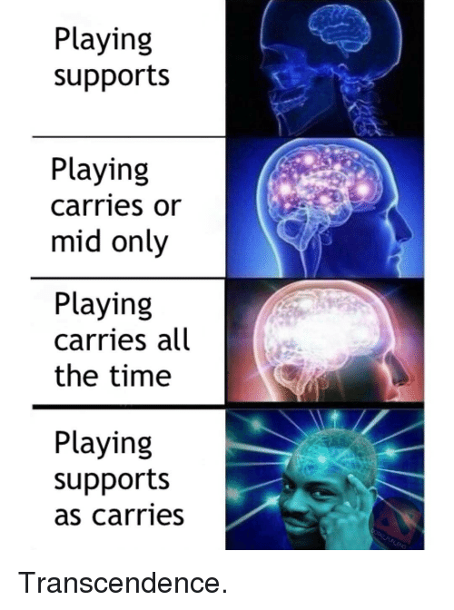 Dota 2: Playing  supports  Playing  Carries or  mid only  Playing  carries all  the time  Playing  supports  as Carries Transcendence.