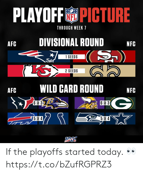 3 6: PLAYOFFPICTURE  THROUGH WEEK 1  DIVISIONAL ROUND  AFC  NFC  (S)  1 SEEDS  S  2 SEEDS  WILD CARD ROUND  AFC  NFC  G  6 a 3  6аз  5 a 4  5 a 4 If the playoffs started today. 👀 https://t.co/bZufRGPRZ3