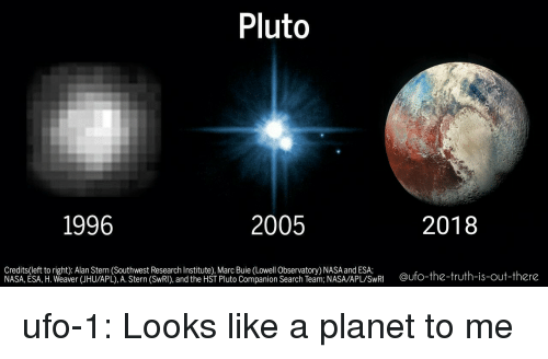 stern: Pluto  1996  2005  2018  Credits(left to right): Alan Stern (Southwest Research Institute), Marc Buie (Lowell Observatory) NASA and ESA;  NASA, ESA, H. Weaver (JHU/APL), A. Stern (SwRI), and the HST Pluto Companion Search Team; NASA/APL/SwRI ufo-1:  Looks like a planet to me