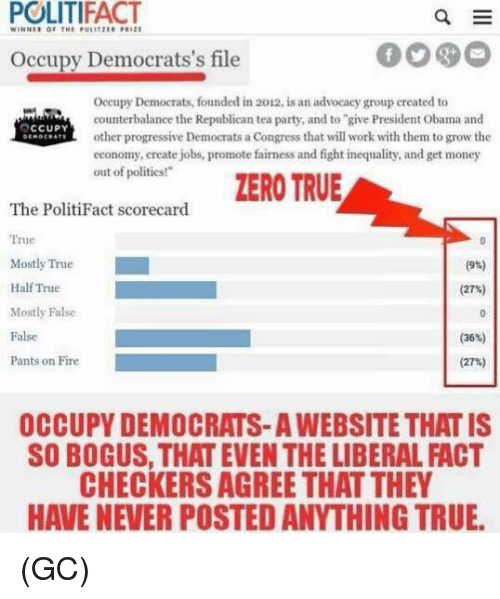 """checker: POLITIFACT  WINNER OF THE PRITE  Occupy Democrats's file  Occupy Democrats, founded in 2012 is an advocacy group created to  counterbalance the Republican tea party, and to """"give President Obama and  OCCUPY  other progressive Democrats a  Congress that will work with them to grow the  economy, create jobs, promote fairness and fight inequality, and get money  out of politics!""""  ZERO TRUE  The PolitiFact scorecard  True  Mostly True  Half True  (27%)  Mostly False  False  (36)  Pants on Fire  (27%)  OCCUPY DEMOCRATS-AWEBSITE THAT IS  SO BOGUS, THAT EVEN THE LIBERAL ACT  CHECKERS AGREE THAT THEY  HAVE NEVER POSTED ANYTHING TRUE. (GC)"""