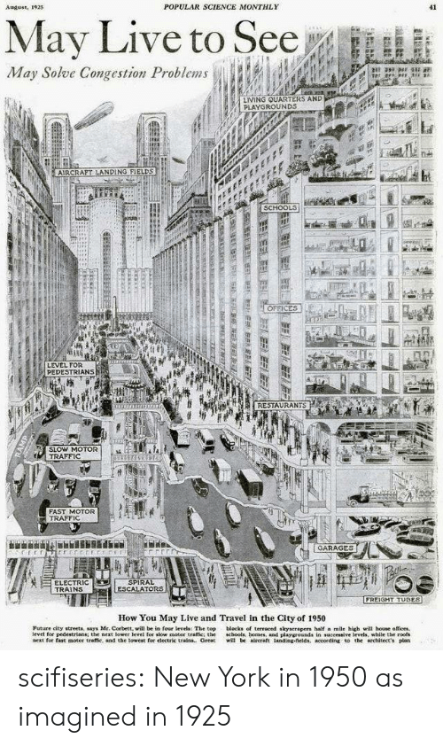 Motor: POPULAR SCIENCE MONTHLY  41  August, 1925  May Live to See  May Solve Congestion Problems  LIVING QUARTERS AND  PLAYGROUNDS  AIRCRAPT LANDING FIELDS  SCHOOLS  OFFICES  LEVEL FOR  PEDESTRIANS  RESTAURANTS  SLOW MOTOR  TRAFFIC  FAST MOTOR  TRAFFIC  GARAGES  SPIRAL  ESCALATORS  ELECTRIC  TRAINS  FREIGHT TUBES  How You May Live and Travel in the City of 1950  Future city streets, says Mr. Corbett, will be in four levels: The top  level for pedestrians; the next lower level for slow motor traffic: the  next for fast motor traffie, and the lowest for electric trains. Great  blocks of terraced skyscrapers half a mile high will hoase offices  chools, homes, and playgrounds in successive levels, while the roofs  will be aireraft landing-fields, according to the architect's plan  L  ERLEELELEBL EEE  RAMP scifiseries:  New York in 1950 as imagined in 1925