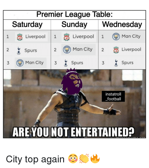 Spurs: Premier League Table:  Saturday  Sunday Wednesday  Liverpool | 1  Man City2Liverpool  Liverpool | 1 寡Liverpo  G ) Man Ci  1  1  Spurs  3 ) Man City | 3 Spurs  3 Spurs  instatroll  _football  ARE YOU NOT ENTERTAINED? City top again 😳👏🔥
