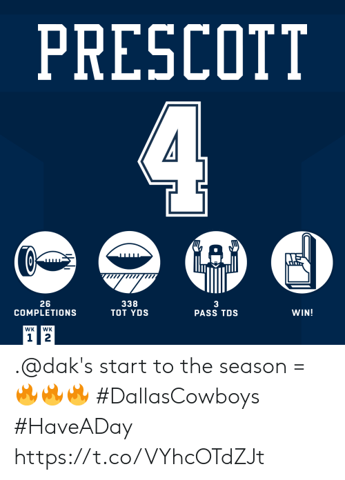 Memes, 🤖, and Tds: PRESCOTT  4  26  COMPLETIONS  338  3  PASS TDS  ТOT YDS  WIN!  WK  WK  12 .@dak's start to the season = 🔥🔥🔥  #DallasCowboys #HaveADay https://t.co/VYhcOTdZJt