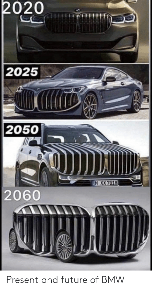 present: Present and future of BMW