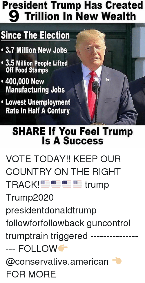 Food, Memes, and American: President Trump Has Created  9 Trillion In New Wealth  Since The Election  3.7 Million New Jobs  3.5 Million People Lifted  Off Food Stamps  400,000 New  Manufacturing Jobs  Lowest Unemployment  Rate In Half A Century  SHARE If You Feel Trump  Is A Success VOTE TODAY!! KEEP OUR COUNTRY ON THE RIGHT TRACK!🇺🇸🇺🇸🇺🇸🇺🇸 trump Trump2020 presidentdonaldtrump followforfollowback guncontrol trumptrain triggered ------------------ FOLLOW👉🏼 @conservative.american 👈🏼 FOR MORE